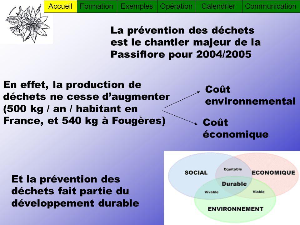 La prévention des déchets est le chantier majeur de la Passiflore pour 2004/2005 En effet, la production de déchets ne cesse daugmenter (500 kg / an /