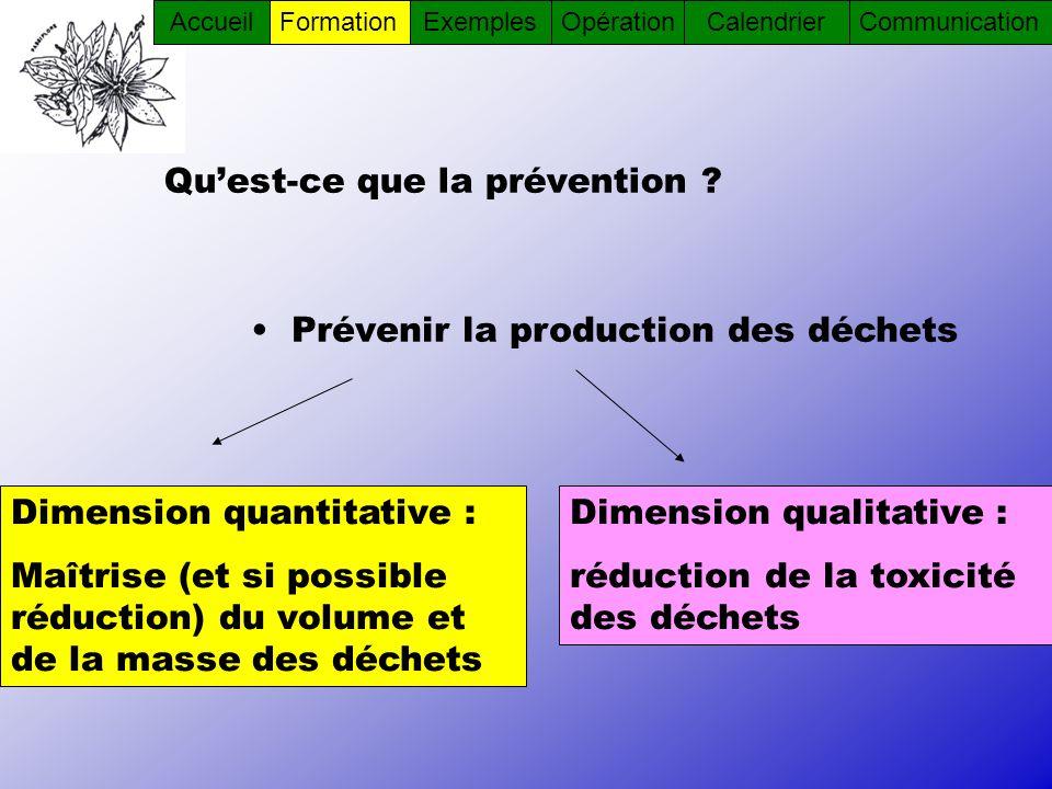 Quest-ce que la prévention ? Prévenir la production des déchets Dimension quantitative : Maîtrise (et si possible réduction) du volume et de la masse