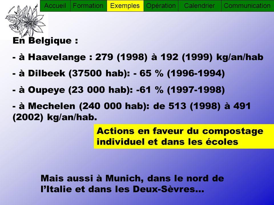 En Belgique : - à Haavelange : 279 (1998) à 192 (1999) kg/an/hab - à Dilbeek (37500 hab): - 65 % (1996-1994) - à Oupeye (23 000 hab): -61 % (1997-1998