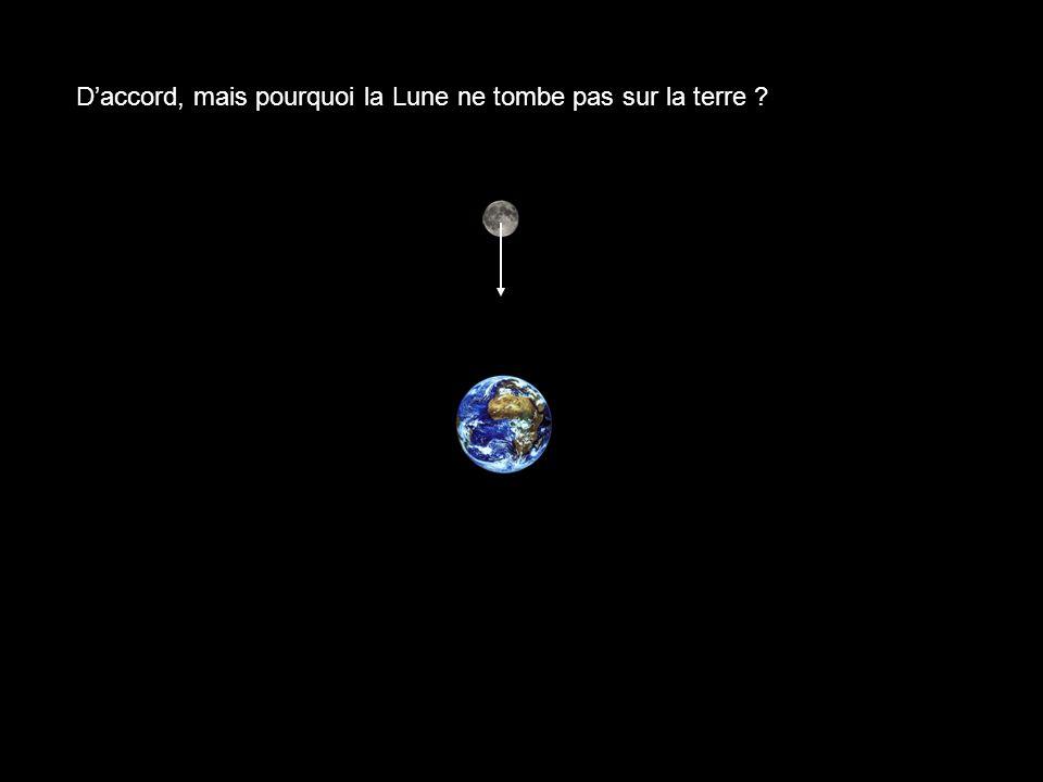 Daccord, mais pourquoi la Lune ne tombe pas sur la terre ?