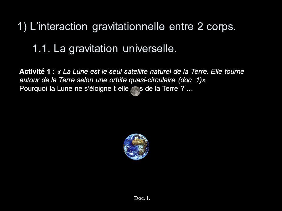 1) Linteraction gravitationnelle entre 2 corps. 1.1. La gravitation universelle. Activité 1 : « La Lune est le seul satellite naturel de la Terre. Ell