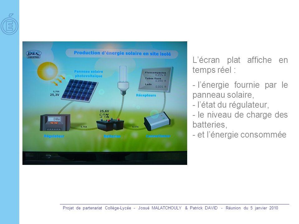 Projet de partenariat Collège-Lycée - Josué MALATCHOULY & Patrick DAVID - Réunion du 5 janvier 2010 Lécran plat affiche en temps réel : - lénergie fou