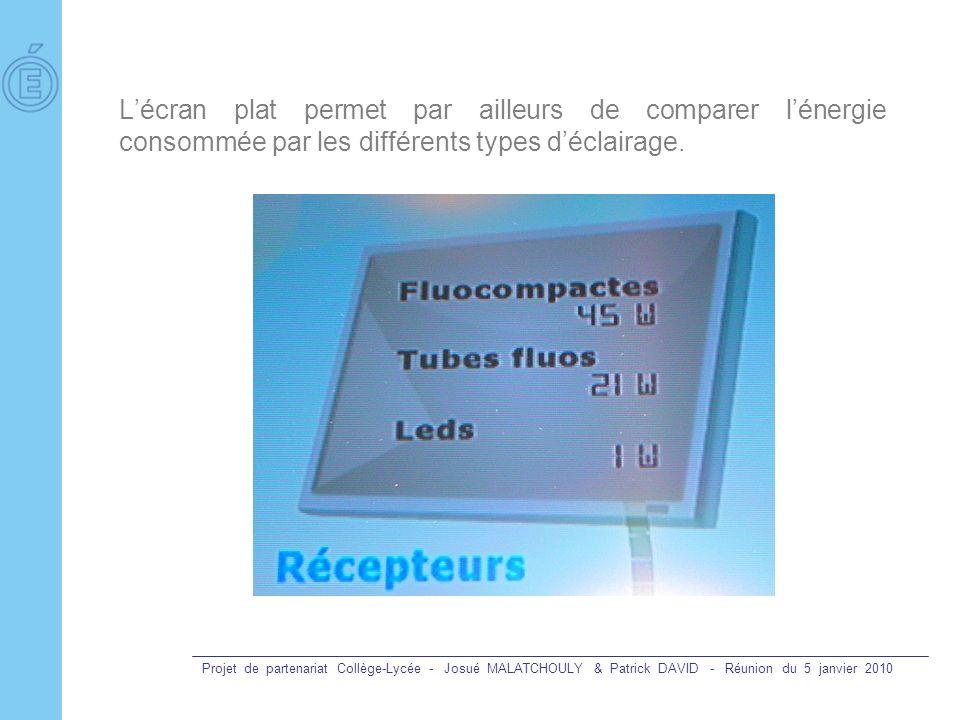 Projet de partenariat Collège-Lycée - Josué MALATCHOULY & Patrick DAVID - Réunion du 5 janvier 2010 Lécran plat permet par ailleurs de comparer lénerg