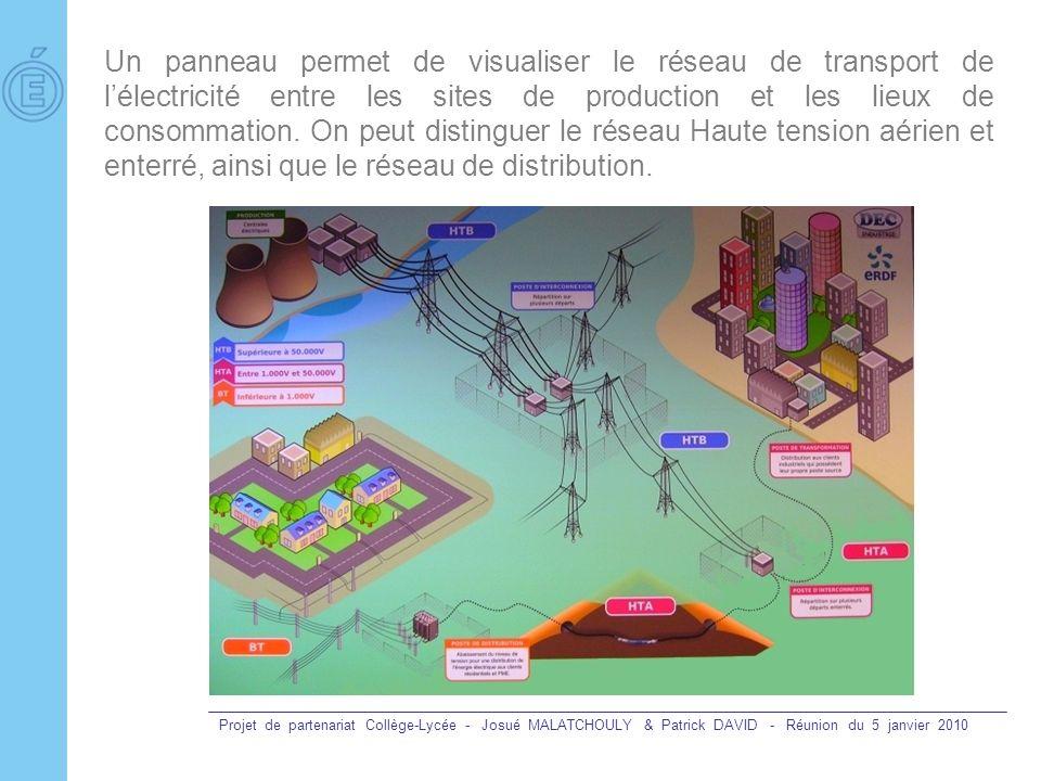 Projet de partenariat Collège-Lycée - Josué MALATCHOULY & Patrick DAVID - Réunion du 5 janvier 2010 Un panneau permet de visualiser le réseau de trans
