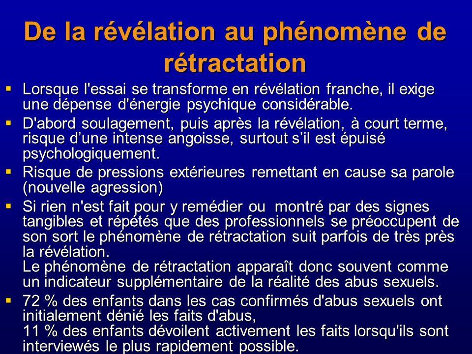 De la révélation au phénomène de rétractation Lorsque l'essai se transforme en révélation franche, il exige une dépense d'énergie psychique considérab
