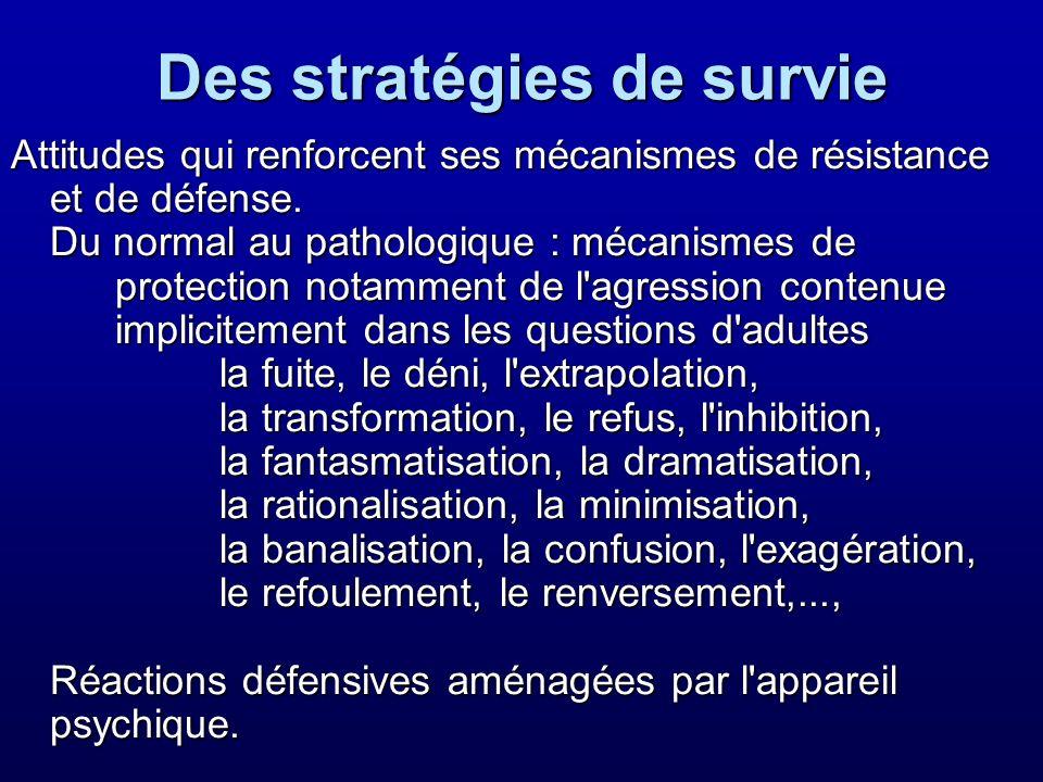 Des stratégies de survie Attitudes qui renforcent ses mécanismes de résistance et de défense. Du normal au pathologique : mécanismes de protection not