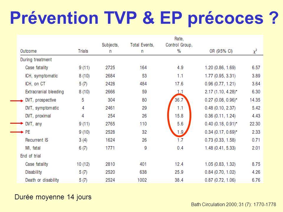 Prévention TVP & EP précoces ? Bath Circulation 2000; 31 (7): 1770-1778 Durée moyenne 14 jours