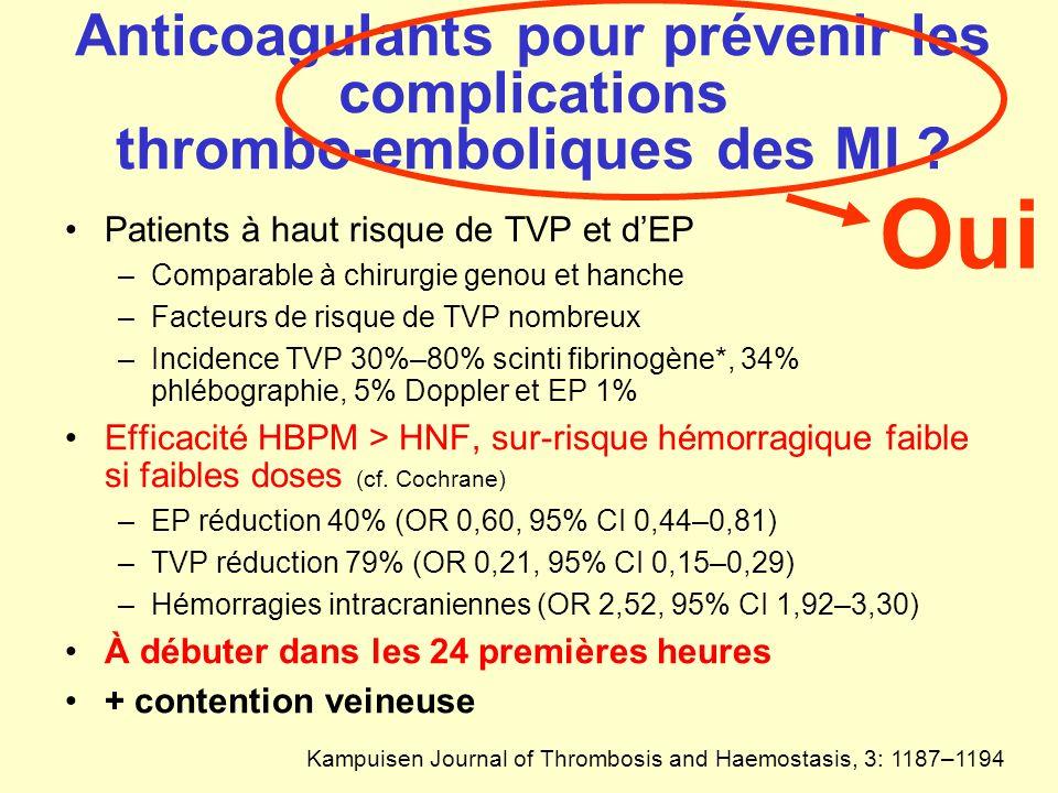 Anticoagulants pour prévenir les complications thrombo-emboliques des MI ? Patients à haut risque de TVP et dEP –Comparable à chirurgie genou et hanch