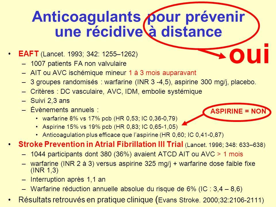 Anticoagulants pour prévenir une récidive à distance EAFT (Lancet. 1993; 342: 1255–1262) –1007 patients FA non valvulaire –AIT ou AVC ischémique mineu