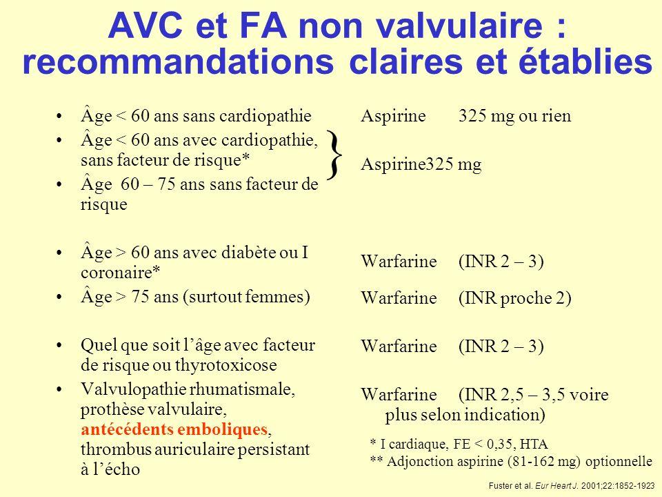 AVC et FA non valvulaire : recommandations claires et établies Âge < 60 ans sans cardiopathie Âge < 60 ans avec cardiopathie, sans facteur de risque*