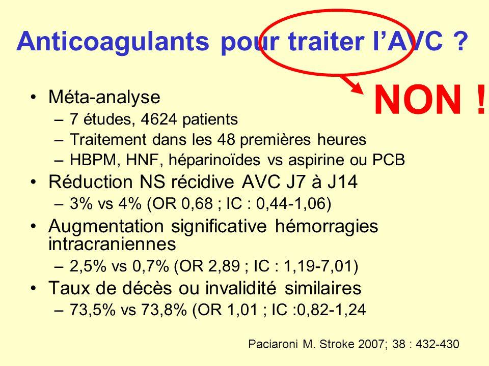 Anticoagulants pour traiter lAVC ? Méta-analyse –7 études, 4624 patients –Traitement dans les 48 premières heures –HBPM, HNF, héparinoïdes vs aspirine
