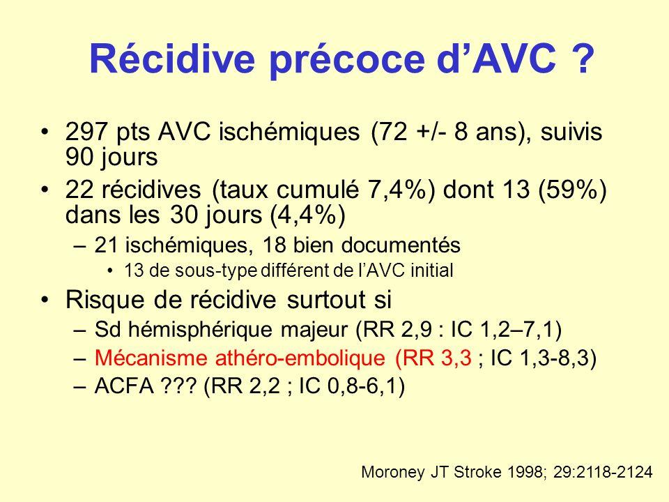 Récidive précoce dAVC ? 297 pts AVC ischémiques (72 +/- 8 ans), suivis 90 jours 22 récidives (taux cumulé 7,4%) dont 13 (59%) dans les 30 jours (4,4%)