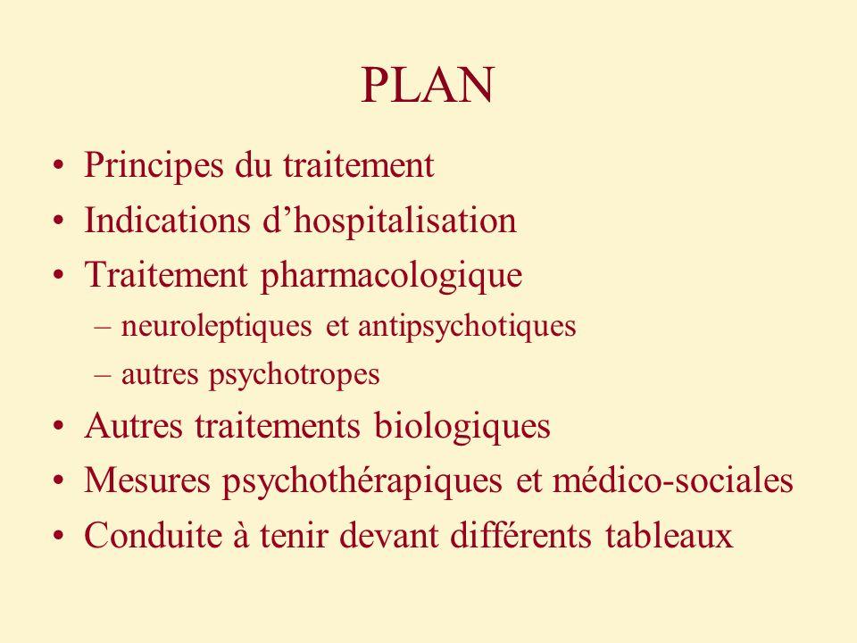 PLAN Principes du traitement Indications dhospitalisation Traitement pharmacologique –neuroleptiques et antipsychotiques –autres psychotropes Autres t