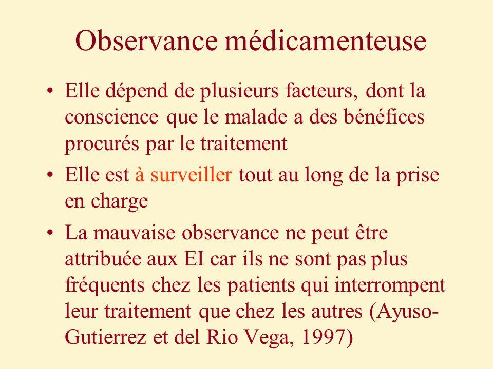 Observance médicamenteuse Elle dépend de plusieurs facteurs, dont la conscience que le malade a des bénéfices procurés par le traitement Elle est à su