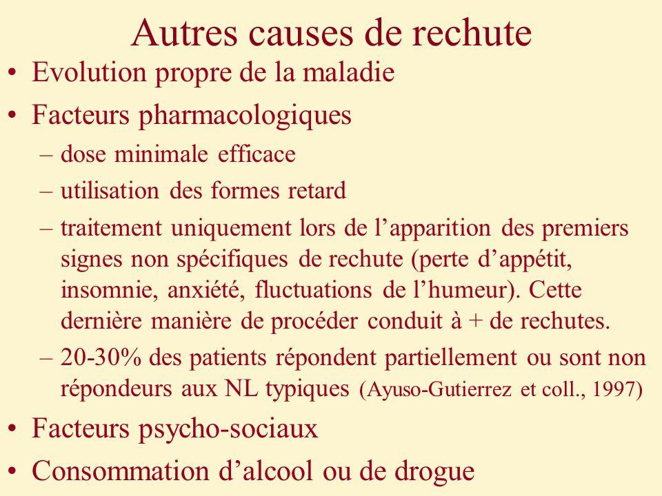 Autres causes de rechute Evolution propre de la maladie Facteurs pharmacologiques –dose minimale efficace –utilisation des formes retard –traitement u