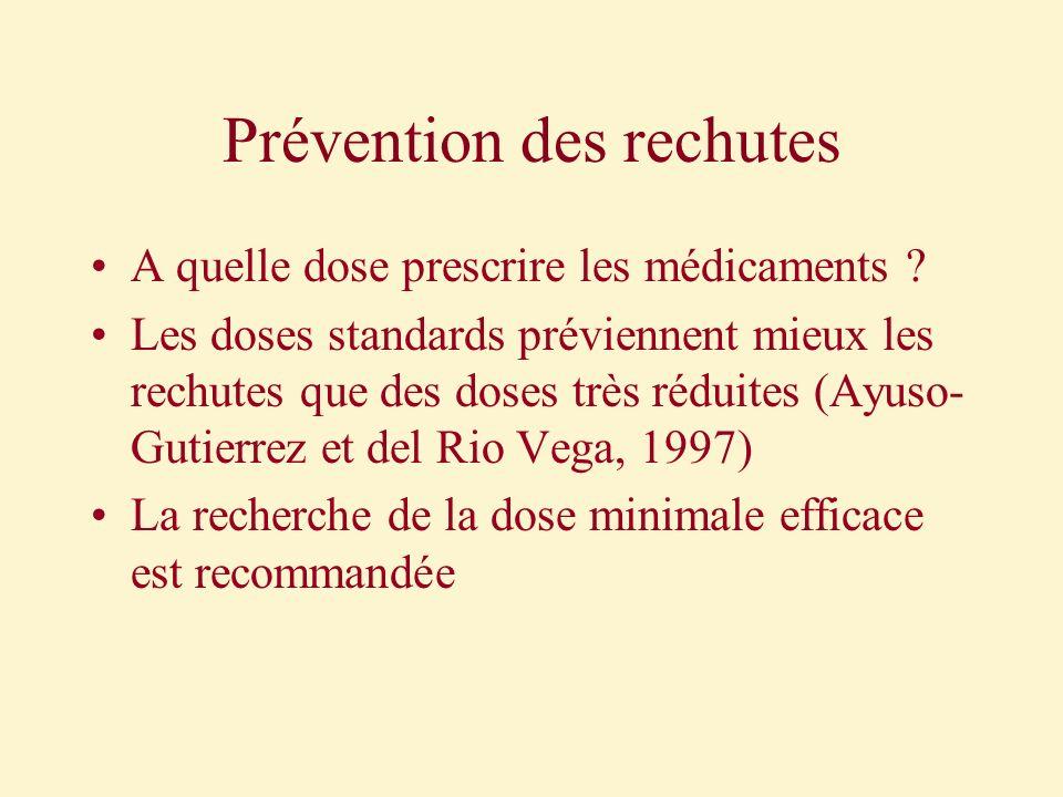 Prévention des rechutes A quelle dose prescrire les médicaments ? Les doses standards préviennent mieux les rechutes que des doses très réduites (Ayus