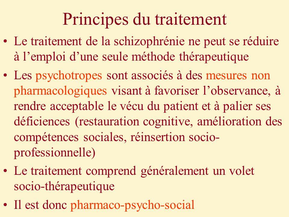 Principes du traitement Le traitement de la schizophrénie ne peut se réduire à lemploi dune seule méthode thérapeutique Les psychotropes sont associés