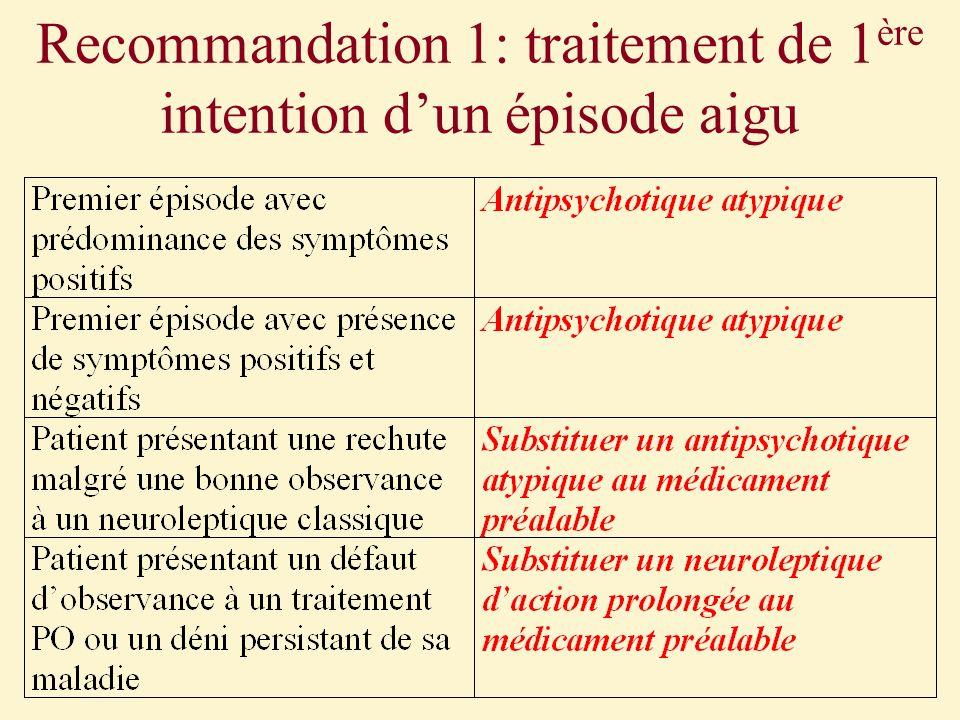 Recommandation 1: traitement de 1 ère intention dun épisode aigu