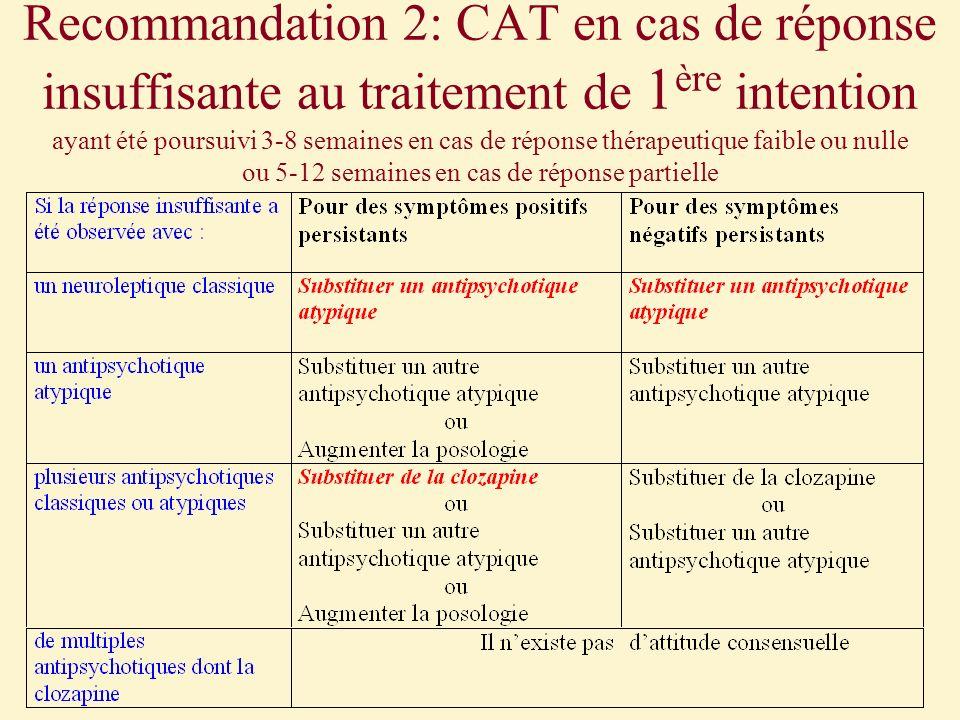 Recommandation 2: CAT en cas de réponse insuffisante au traitement de 1 ère intention ayant été poursuivi 3-8 semaines en cas de réponse thérapeutique