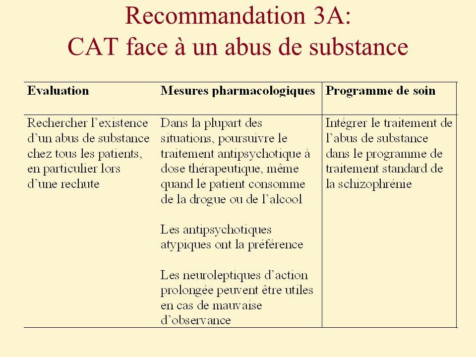 Recommandation 3A: CAT face à un abus de substance