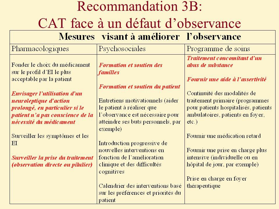 Recommandation 3B: CAT face à un défaut dobservance