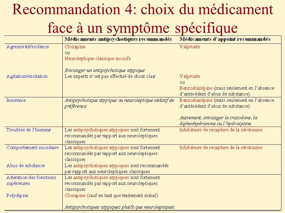 Recommandation 4: choix du médicament face à un symptôme spécifique