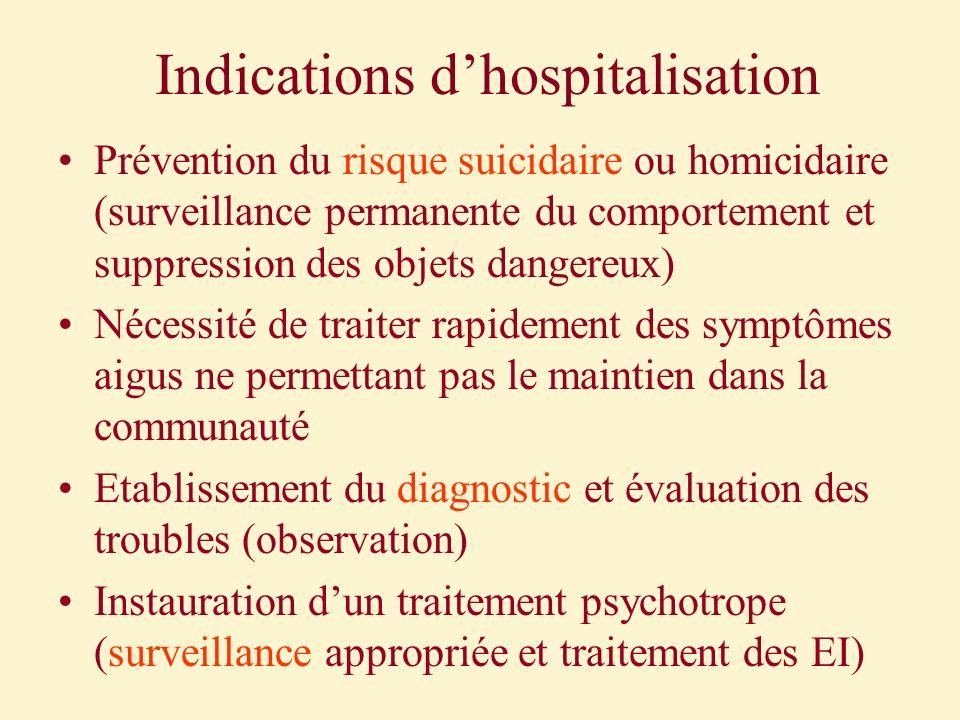Indications dhospitalisation Prévention du risque suicidaire ou homicidaire (surveillance permanente du comportement et suppression des objets dangere