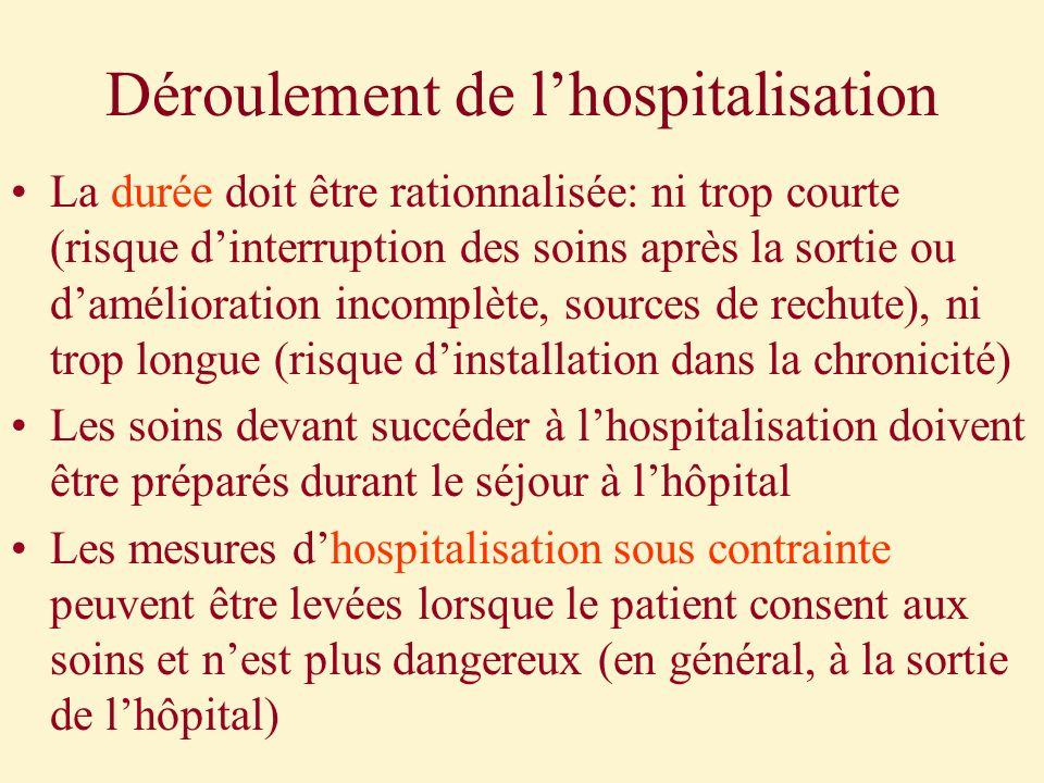 Déroulement de lhospitalisation La durée doit être rationnalisée: ni trop courte (risque dinterruption des soins après la sortie ou damélioration inco