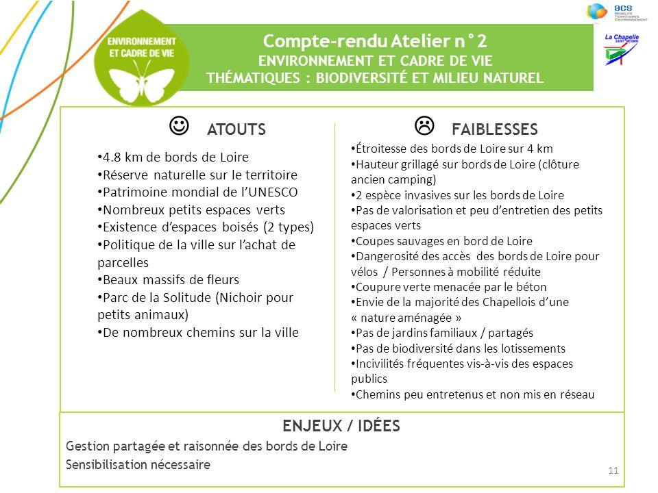 Compte-rendu Atelier n°2 ENVIRONNEMENT ET CADRE DE VIE THÉMATIQUES : BIODIVERSITÉ ET MILIEU NATUREL 11 ATOUTS FAIBLESSES 4.8 km de bords de Loire Rése