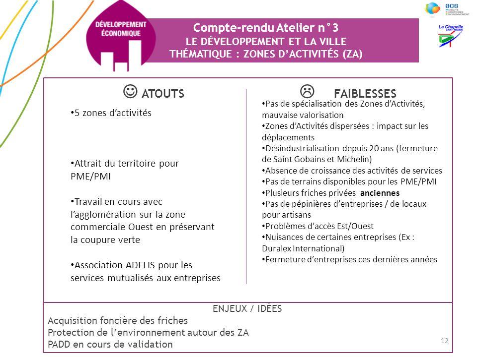 Compte-rendu Atelier n°3 LE DÉVELOPPEMENT ET LA VILLE THÉMATIQUE : ZONES DACTIVITÉS (ZA) 12 ATOUTS FAIBLESSES ENJEUX / IDÉES Acquisition foncière des