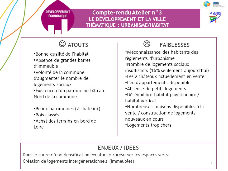 Compte-rendu Atelier n°3 LE DÉVELOPPEMENT ET LA VILLE THÉMATIQUE : URBANISME/HABITAT 13 ATOUTS FAIBLESSES ENJEUX / IDÉES Dans le cadre dune densificat