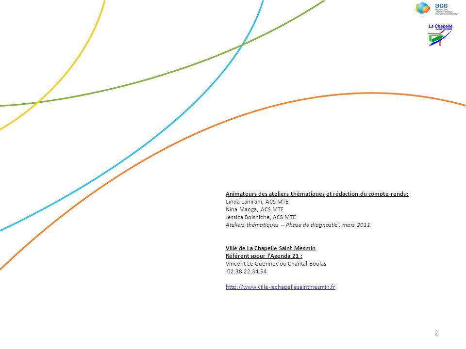 2 Animateurs des ateliers thématiques et rédaction du compte-rendu: Linda Lamrani, ACS MTE Nina Manga, ACS MTE Jessica Boisniche, ACS MTE Ateliers thé