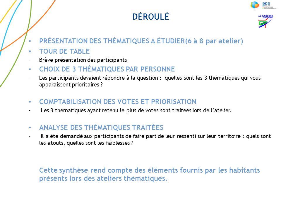 PRÉSENTATION DES THÉMATIQUES A ÉTUDIER(6 à 8 par atelier) TOUR DE TABLE -Brève présentation des participants CHOIX DE 3 THÉMATIQUES PAR PERSONNE -Les