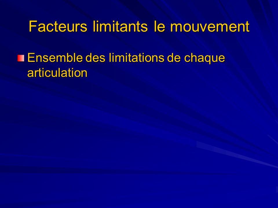 Facteurs limitants le mouvement Ensemble des limitations de chaque articulation