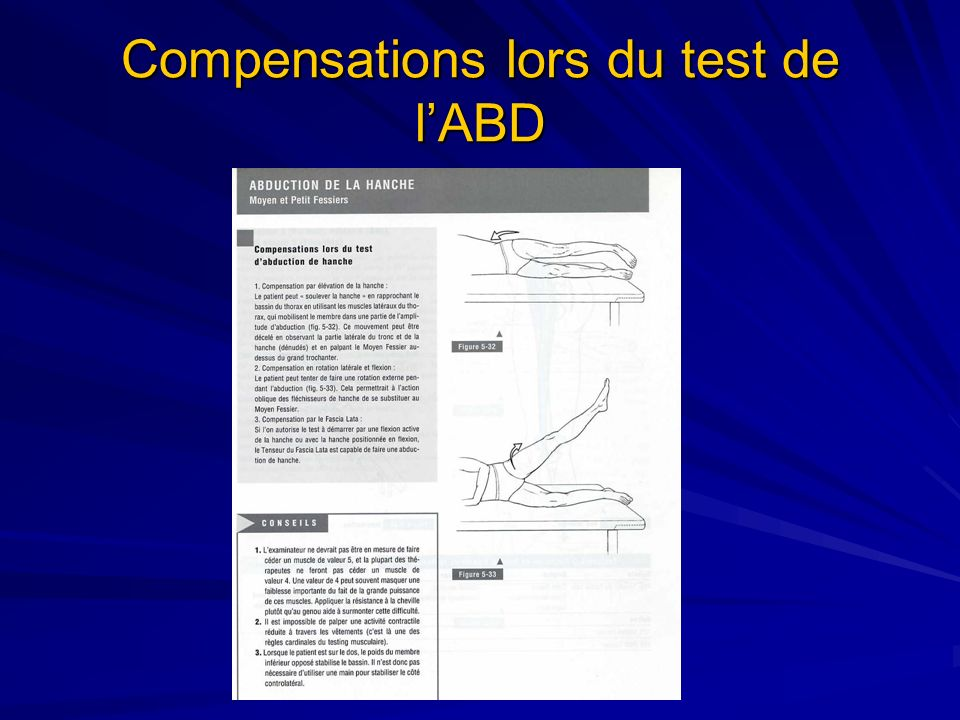 Compensations lors du test de lABD
