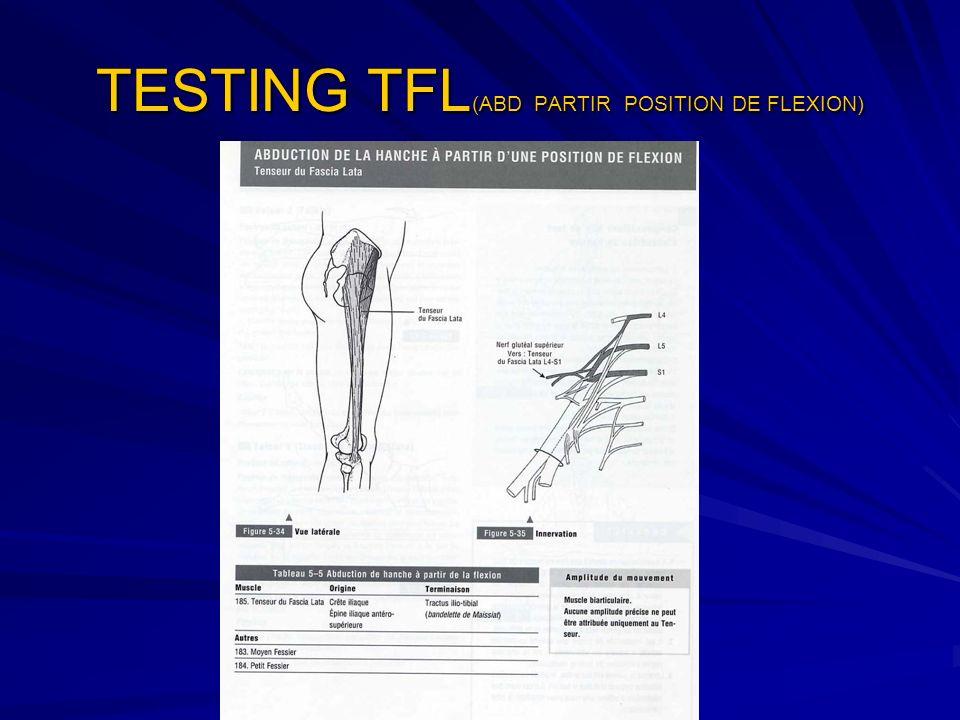 TESTING TFL (ABD PARTIR POSITION DE FLEXION)
