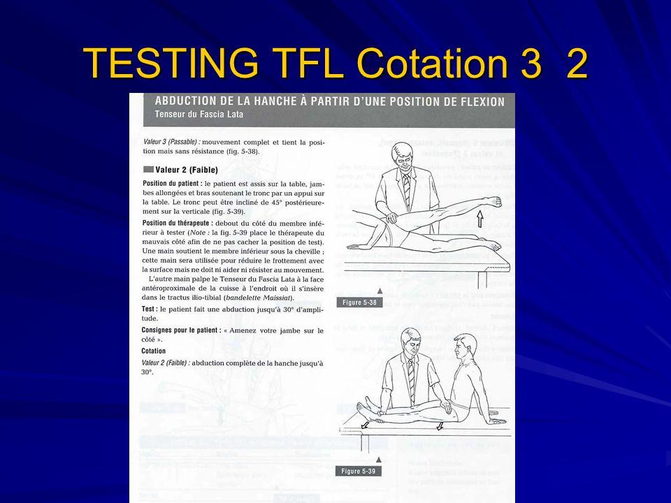 TESTING TFL Cotation 3 2