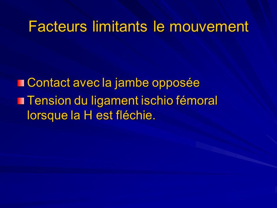 Facteurs limitants le mouvement Contact avec la jambe opposée Tension du ligament ischio fémoral lorsque la H est fléchie.