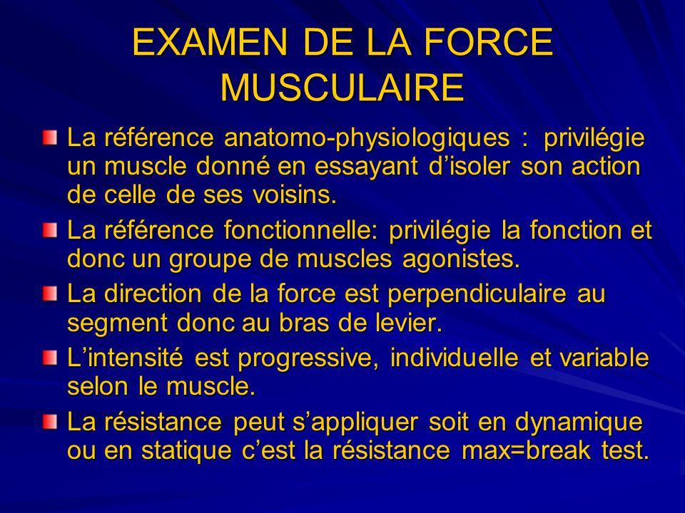 EXAMEN DE LA FORCE MUSCULAIRE La référence anatomo-physiologiques : privilégie un muscle donné en essayant disoler son action de celle de ses voisins.