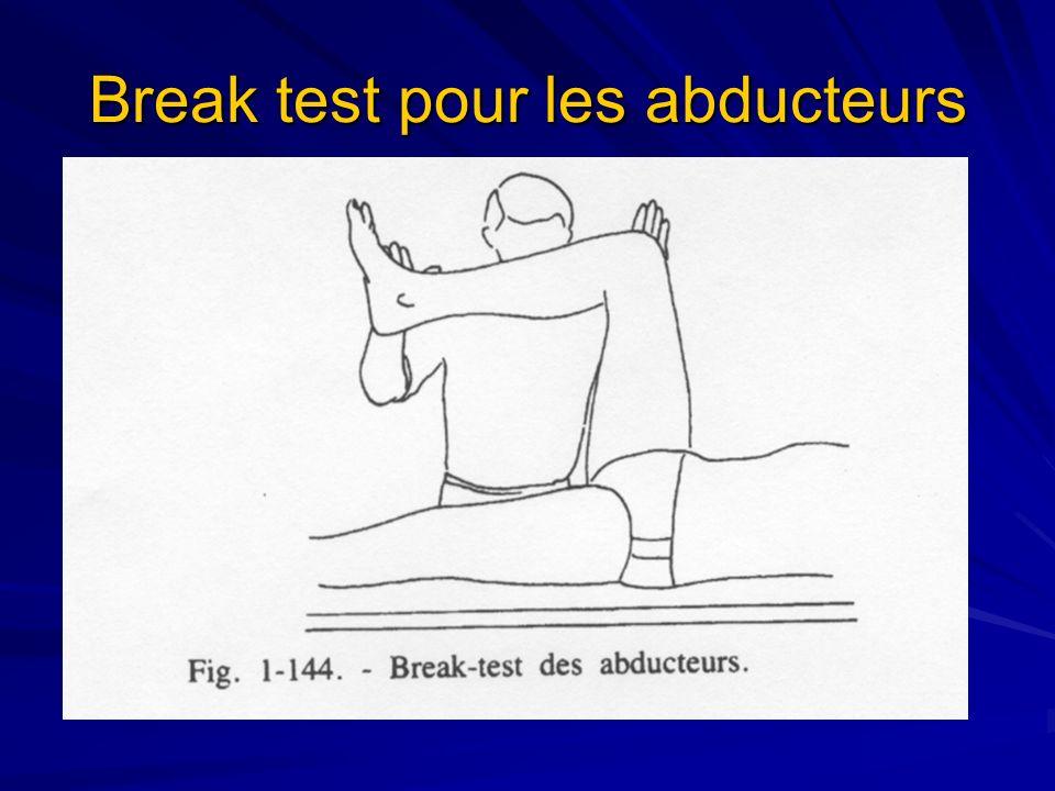 Break test pour les abducteurs