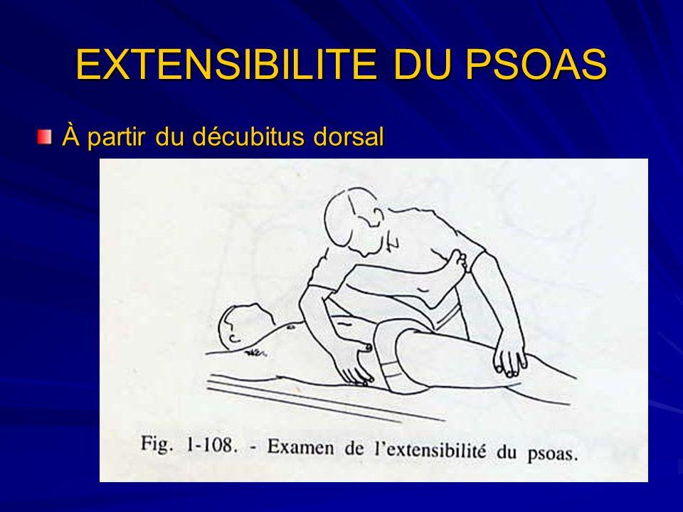 EXTENSIBILITE DU PSOAS À partir du décubitus dorsal