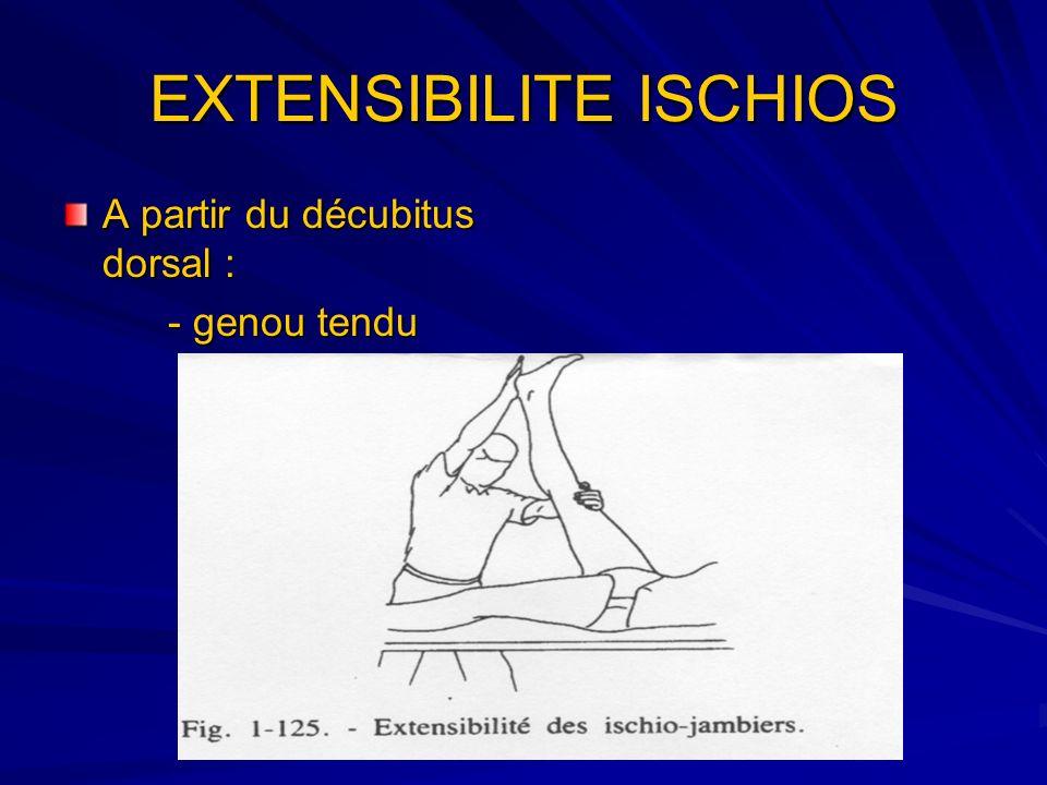 EXTENSIBILITE ISCHIOS A partir du décubitus dorsal : - genou tendu