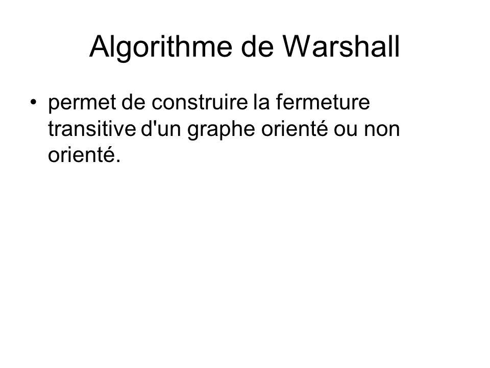 Algorithme de Warshall permet de construire la fermeture transitive d'un graphe orienté ou non orienté.
