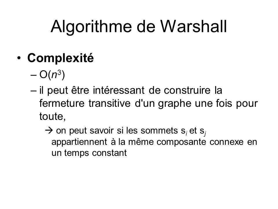 Algorithme de Warshall Complexité –O(n 3 ) –il peut être intéressant de construire la fermeture transitive d'un graphe une fois pour toute, on peut sa