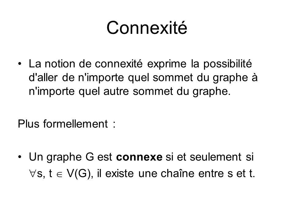 Connexité La notion de connexité exprime la possibilité d'aller de n'importe quel sommet du graphe à n'importe quel autre sommet du graphe. Plus forme