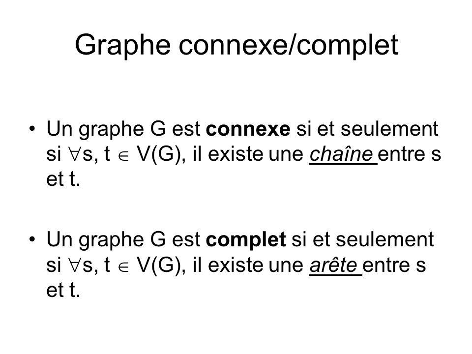 Graphe connexe/complet Un graphe G est connexe si et seulement si s, t V(G), il existe une chaîne entre s et t. Un graphe G est complet si et seulemen