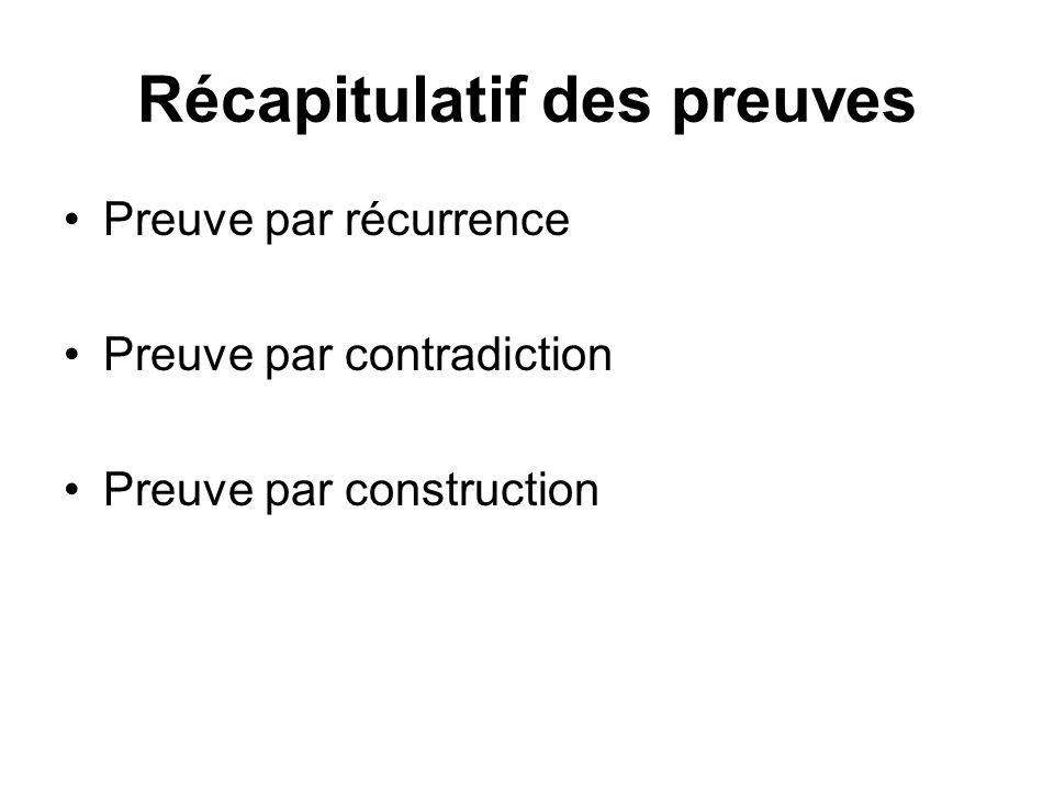 Récapitulatif des preuves Preuve par récurrence Preuve par contradiction Preuve par construction