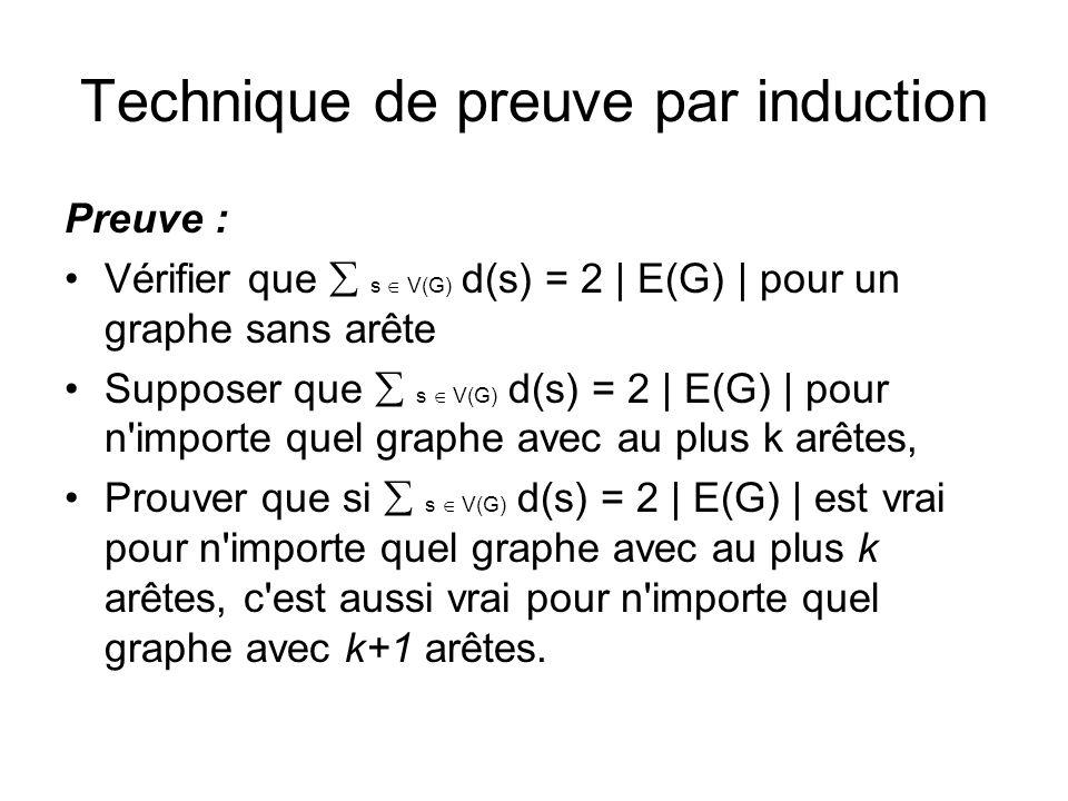 Technique de preuve par induction Preuve : Vérifier que s V(G) d(s) = 2 | E(G) | pour un graphe sans arête Supposer que s V(G) d(s) = 2 | E(G) | pour