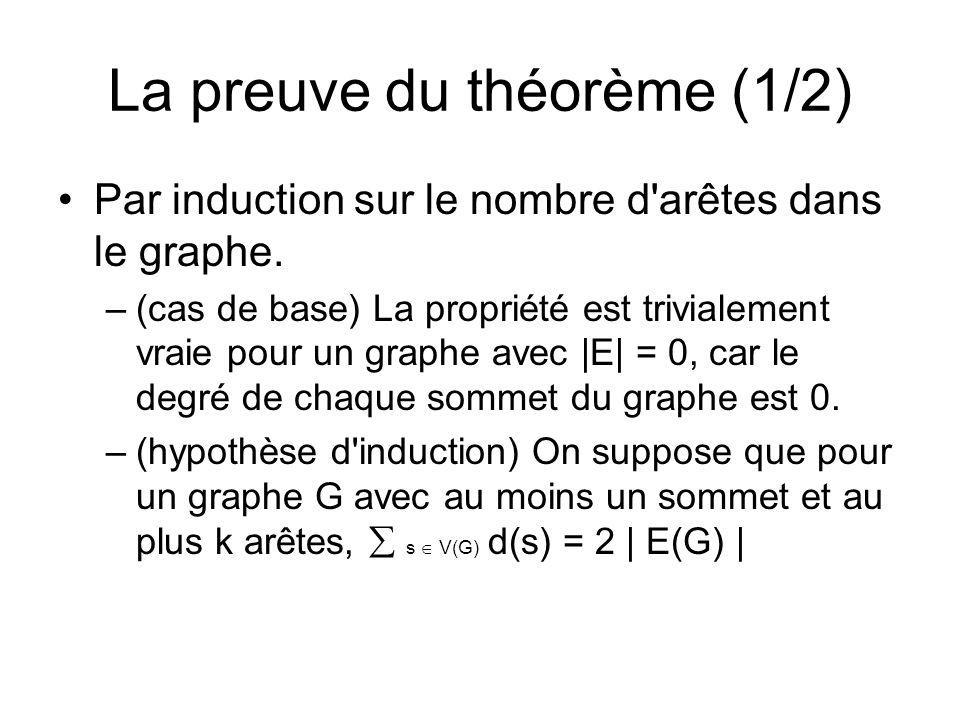 La preuve du théorème (1/2) Par induction sur le nombre d'arêtes dans le graphe. –(cas de base) La propriété est trivialement vraie pour un graphe ave