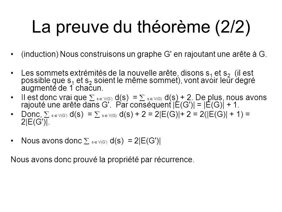 La preuve du théorème (2/2) (induction) Nous construisons un graphe G' en rajoutant une arête à G. Les sommets extrémités de la nouvelle arête, disons